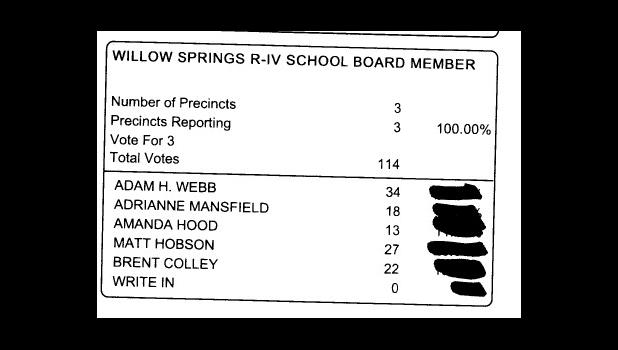 Willow Springs School Board Election Results from Texas County